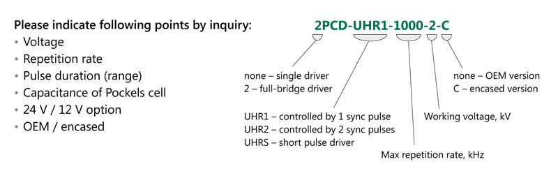 Ordering information for PCD-UHR drivers