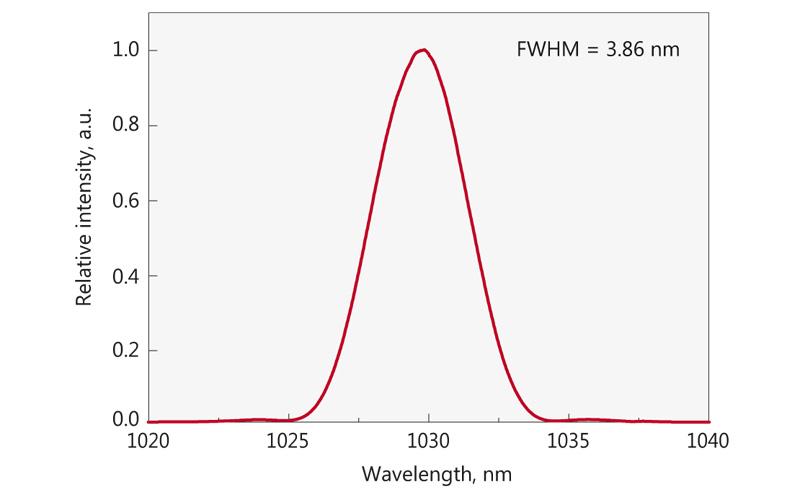 Typical spectrum from FFS10 laser
